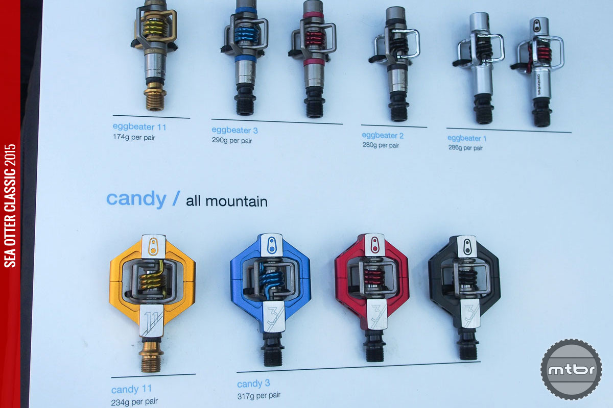 Pedal options include Eggbeater and Candy.