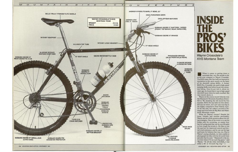 """Bikes of the Pros""-croasdale.jpg"