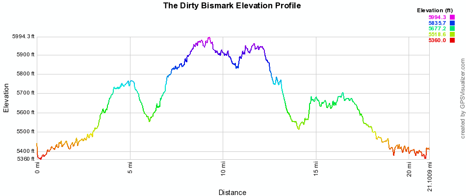 Post your 'cross bike-cx-dirty-bismark-11-01-29-elevation-profile.png