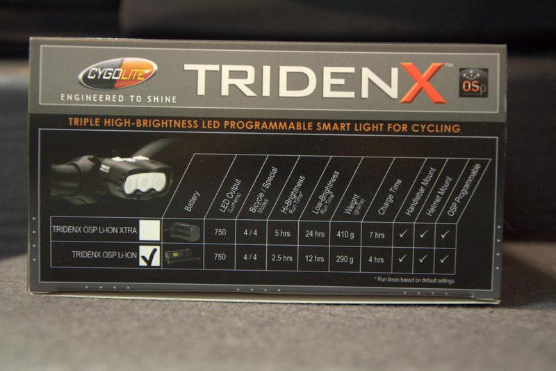 Cygolite TridenX 750