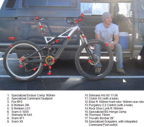 PISGAH, more fun with 5in or 6in bike?-dan-e-inside-shops-bike.jpg