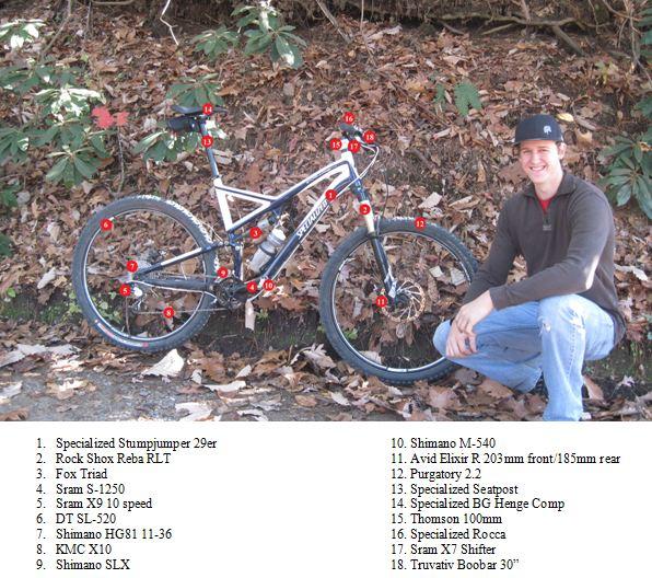 PISGAH, more fun with 5in or 6in bike?-danny-c-inside-shop-bike.jpg
