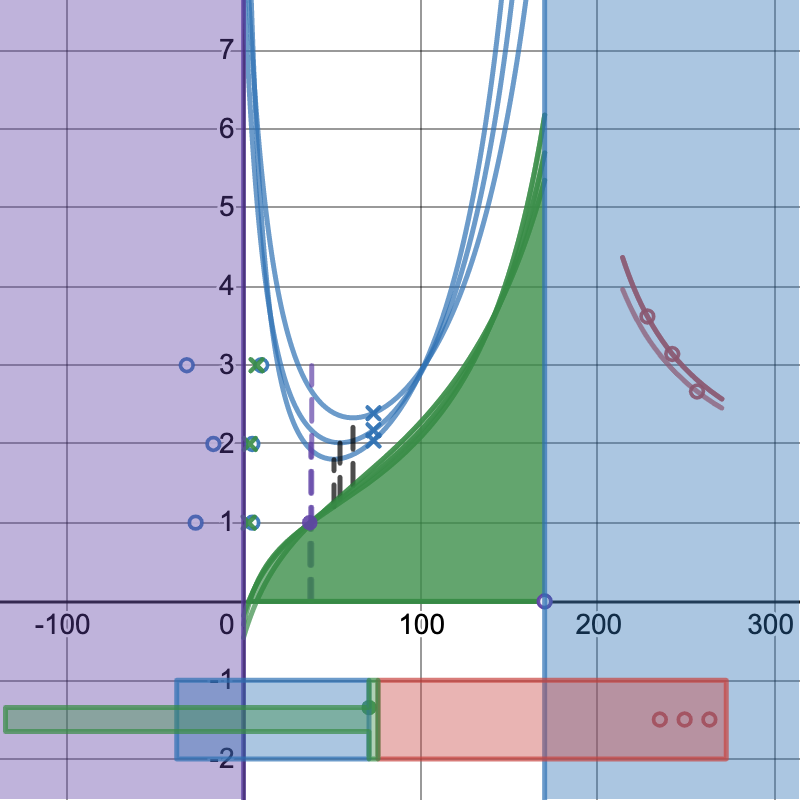Rockshox Debonair 2021-desmos-graph-1-.png