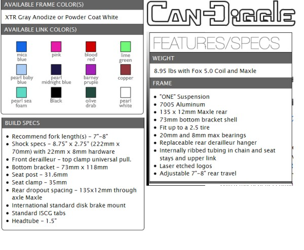 Canfield 2010 Changes-diggle-info-600-x-494-.jpg