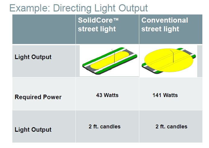 Outbound Lighting Focal Series  ---- Discussion -----directing.jpg