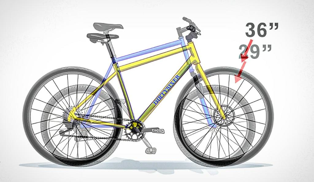 Stack and Reach Charts for pretty much all XL Bikes-dirtysixer36ervs29erillustration.jpg