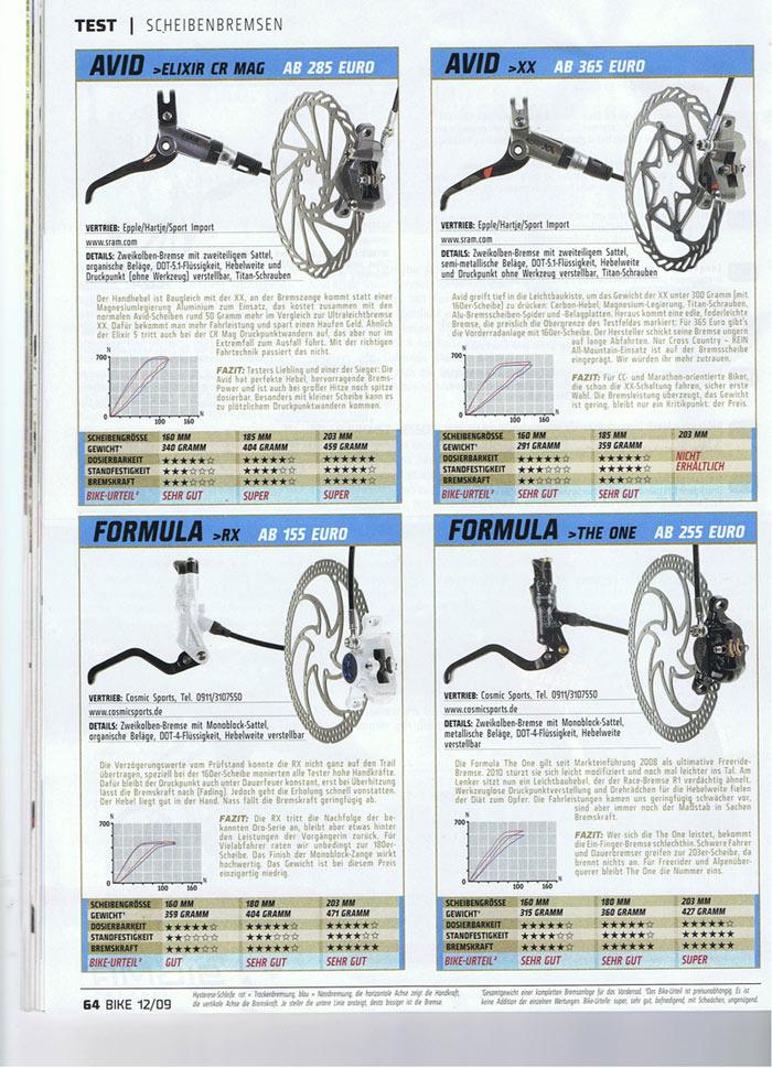 Avid XX Brakes-disc-09.jpg