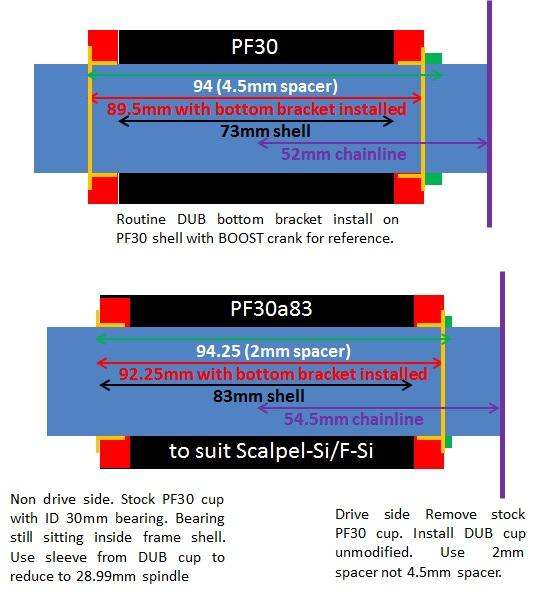 SRAM QUARQ DUB Crankset In PF30a83 Scalpel Si F