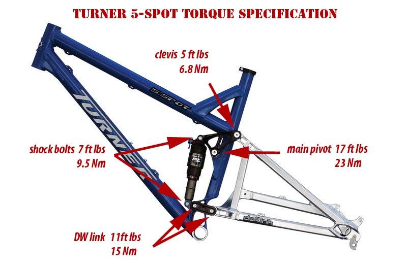DW Spot torque spec-dw_spot_torque-.jpg