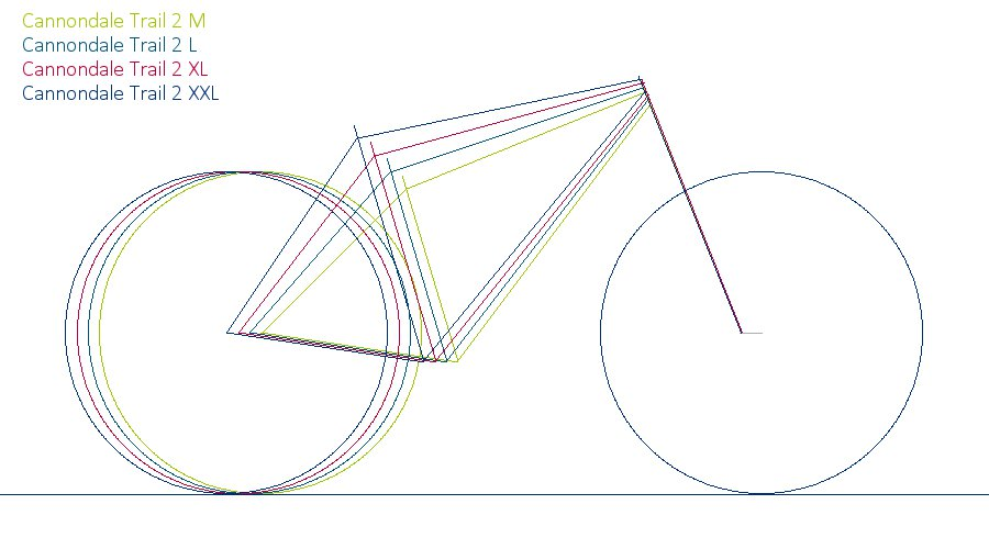 Geometry/bike drawing app-e7vm88z.jpg