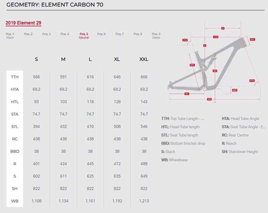 Reach on a medium Element 2019?-element-neutral.jpg