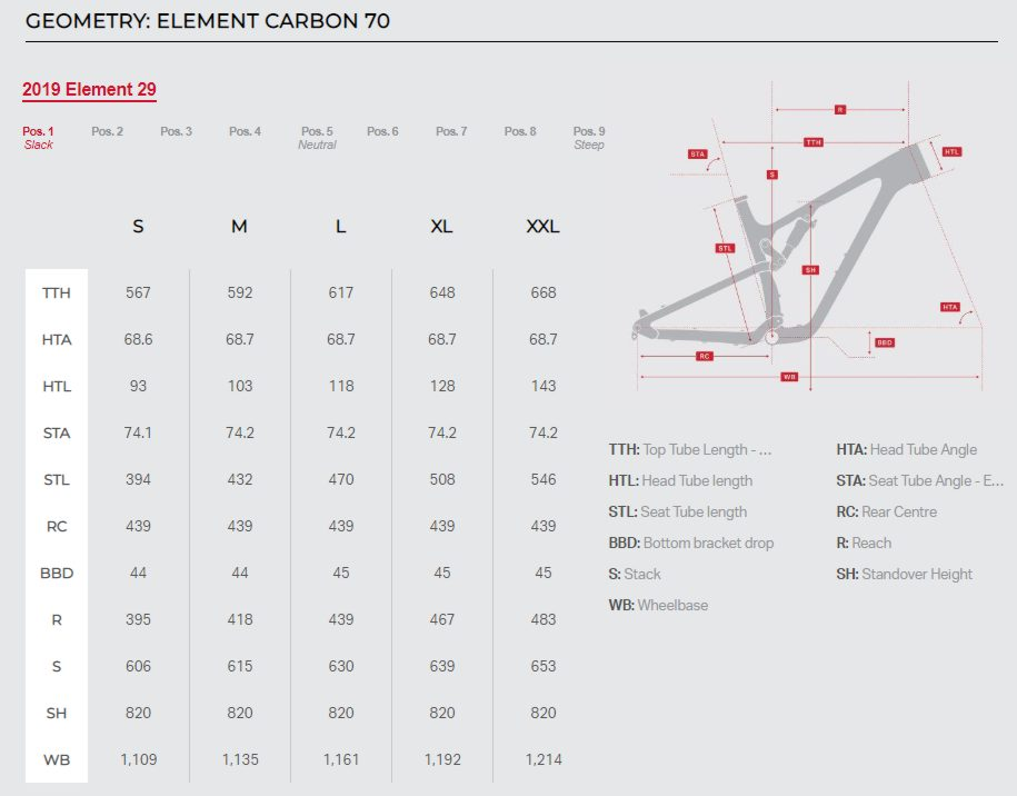 Reach on a medium Element 2019?-element-slack.jpg