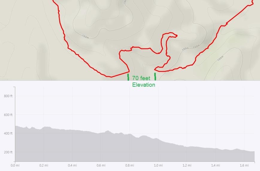 Long Arc'ing Traverses Versus Short Steep Climbing/Descending-elevation.jpg