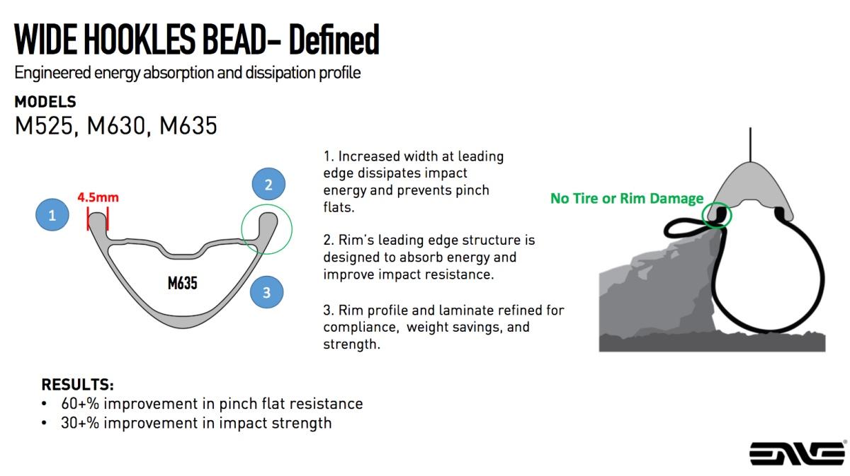 ENVE Wide Hookless Bead