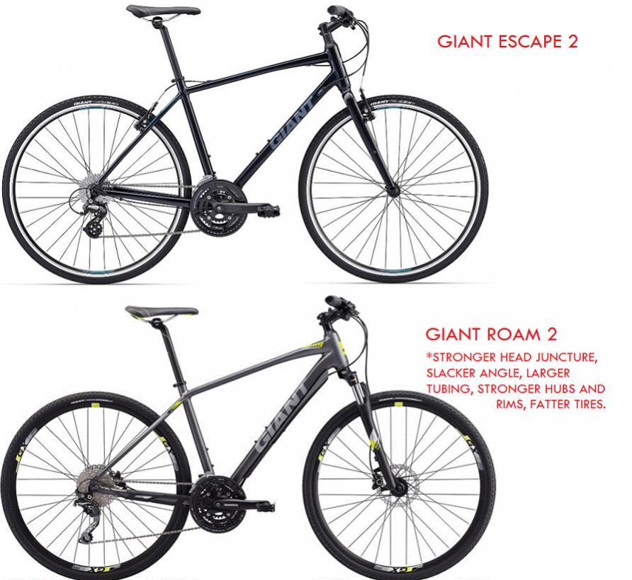 how to convert my hybrid to a ok trail bike-escapevsroam.jpg
