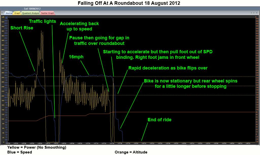 PowerTap Disc-falling_off_roundabout_18-08-2012.jpg