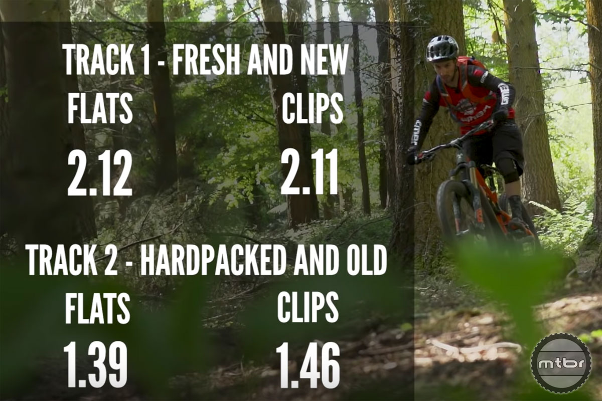 What's the fastest pedal for enduro: flats or clips?