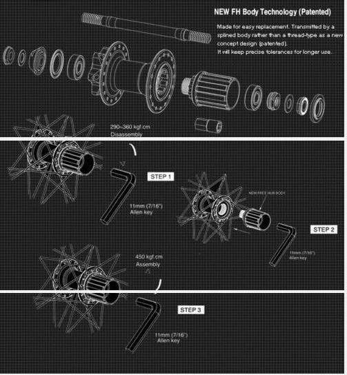 Rolf Dolomite rear hub rebuild question.-formula-freehub.jpg