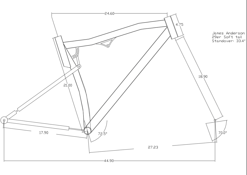 A New Generic Cycles Begins to Take Shape-frame.png
