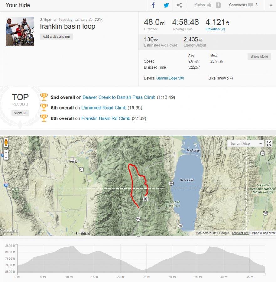 Northern Utah winter Ultra feeler-franklinloop.jpg