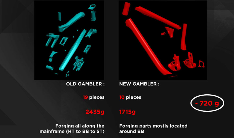 Gambler Mainframe Old vs New
