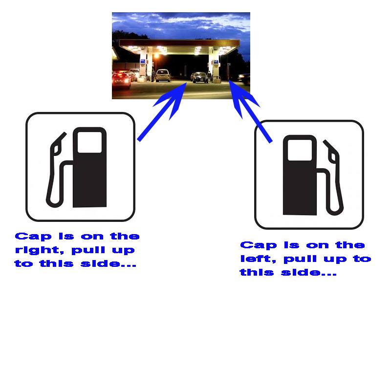 Gas Gauge Symbols....-gascap.png