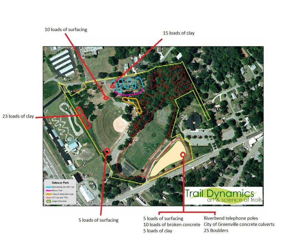 Coming soon to Travelers Rest SC-gateway-dirt-concrete-plan.jpg