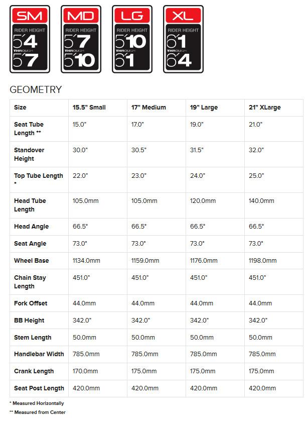 Diamondback Bikes Size Chart geo chart