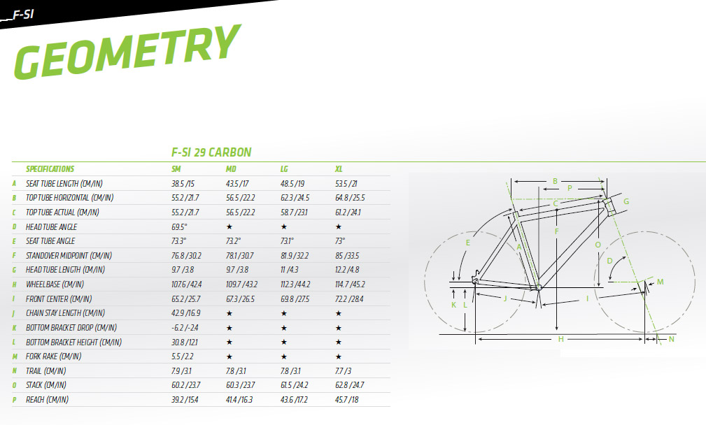 Cannondale - F-Si 29 Carbon Geometry Chart