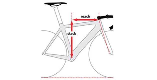 Quick Clyde / Roadbike Question-geofit-1-43f05c16-2f23-4f62-8e40-58bec7cc74de-0-630x320.jpg