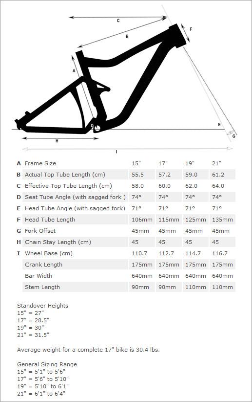 Airborne HobGoblin - geometry