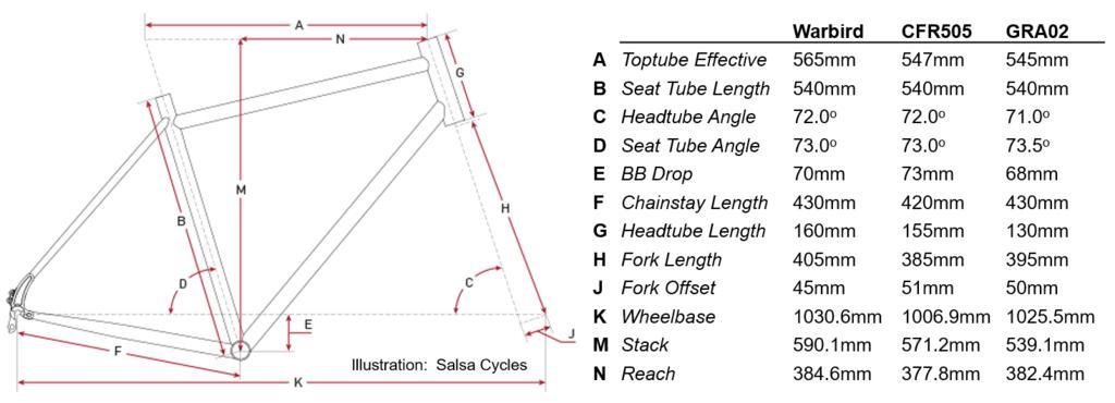 ICAN GRA02 Gravel Bike Frame-geometry-pic.jpg