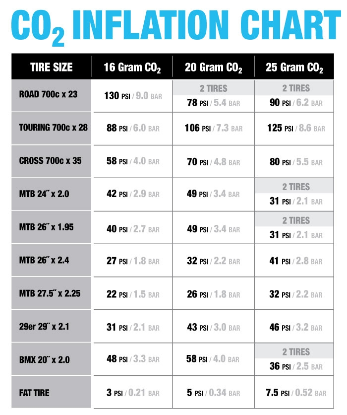 Tire Dimensions Chart >> CO2 for 29er tires?- Mtbr.com