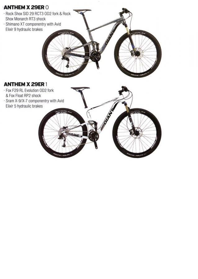 2012 Anthem X 29er-giant-29er.jpg
