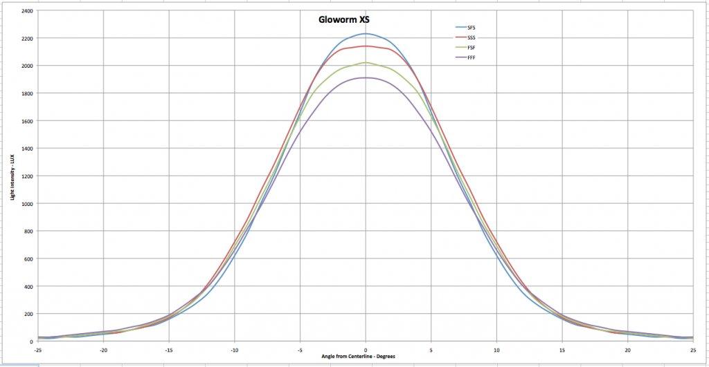 Gloworm XS are you getting one?-glowormxs.jpg