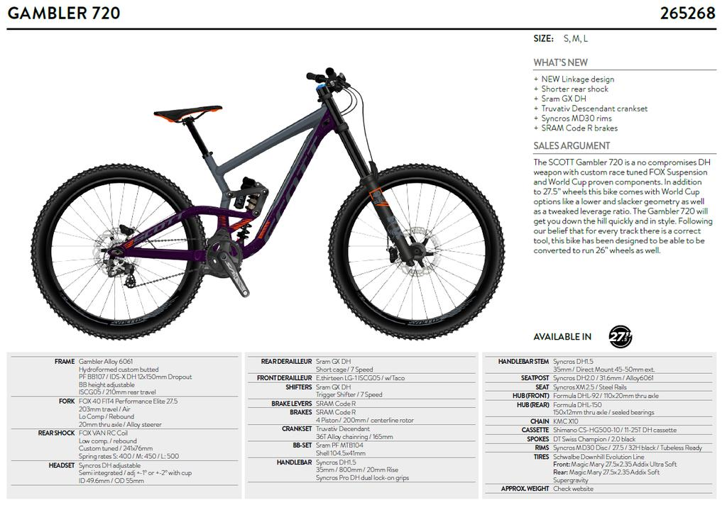 b939a87ed55 Click image for larger version. Name: Gmbler.jpg Views: 283 Size: