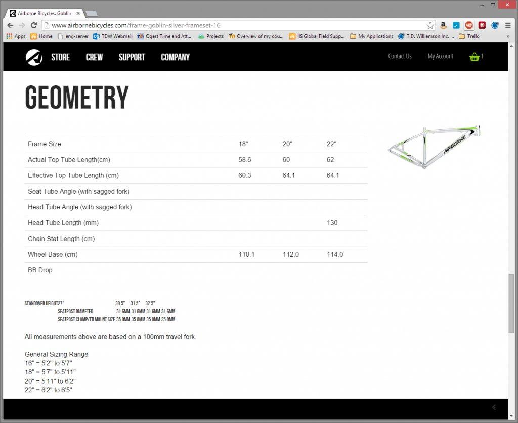 Goblin Geometry?-goblin-frameset-screenshot.jpg