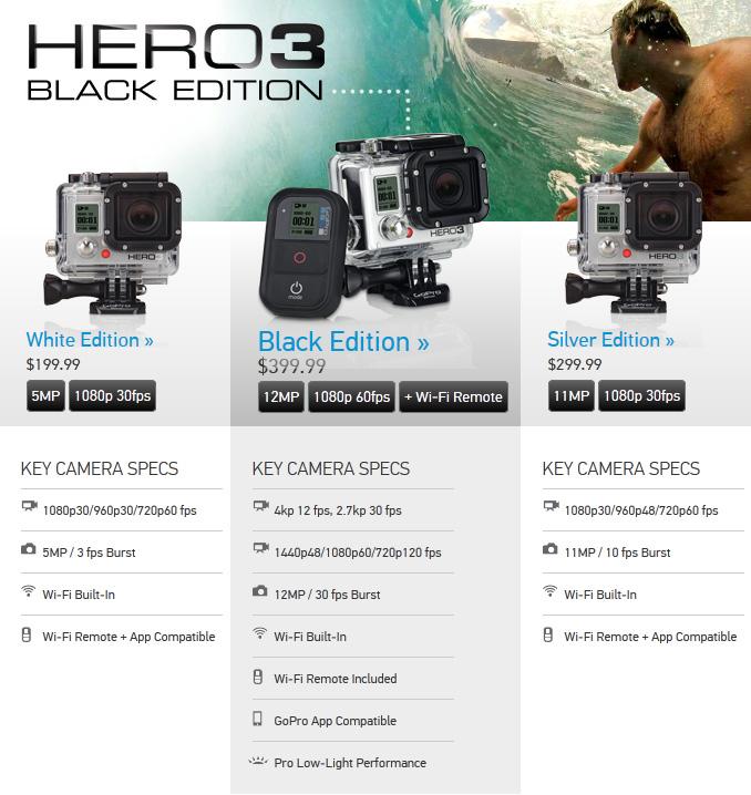 gopro announces new hero3. Black Bedroom Furniture Sets. Home Design Ideas