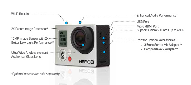 gopro_hero3_black_features
