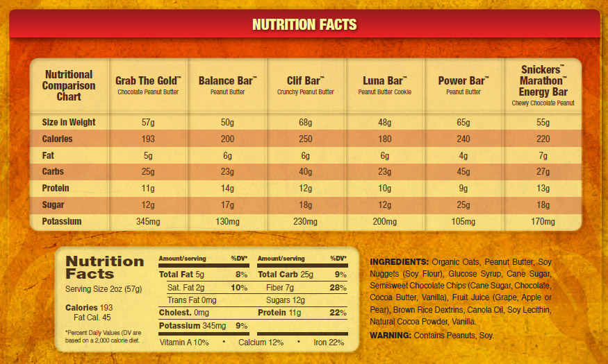 Grab The Gold - comparison chart and nutritional information