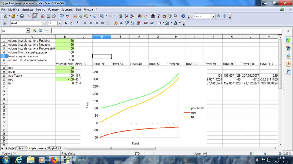 Fox 36 Evol air spring curve calculator-grafico-triple-air.jpg