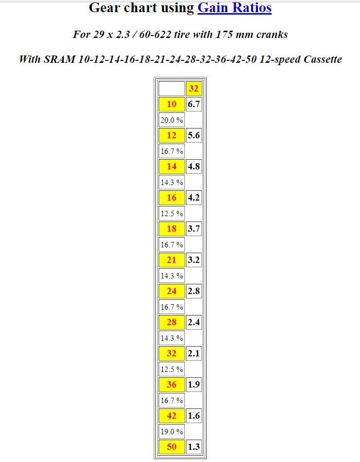 1x12 swap, missing the top end.-grainratio_29w_2.3_32t_eagle-gx.jpg