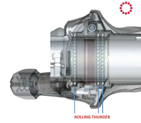 gripshift_rolling_thunder