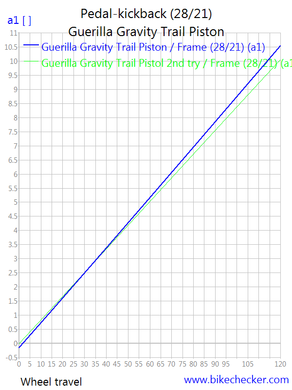 Guerrilla Gravity Trail Pistol-guerilla-gravity-trail-piston_pedal-kickback3.png