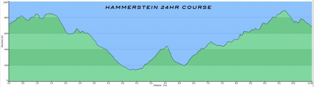 New 8 & 24 Hour Race at Laguna Seca June 9/10-hammersteinelv.jpg