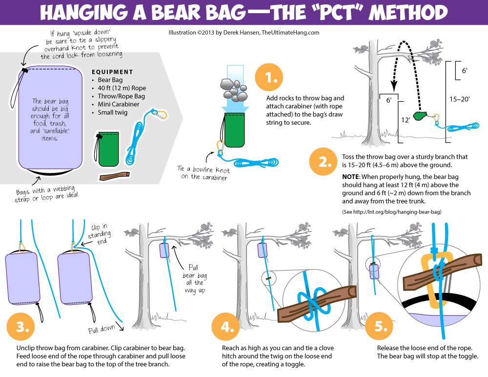 Vancouver Island Bikepacking Route-hanging-bear-bag.png