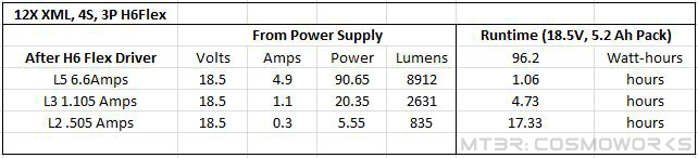 Happa - Half-Import-Half-Domestic 8,800 Lumens 12X XML Light-happa_23b.jpg