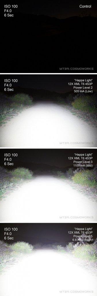 Happa - Half-Import-Half-Domestic 8,800 Lumens 12X XML Light-happa_sd.jpg