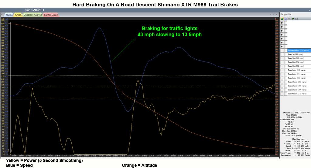 Hope Rotor, Shimano 2012 XT compatiblity?-hard_braking_road_descent_16-10-2011.jpg