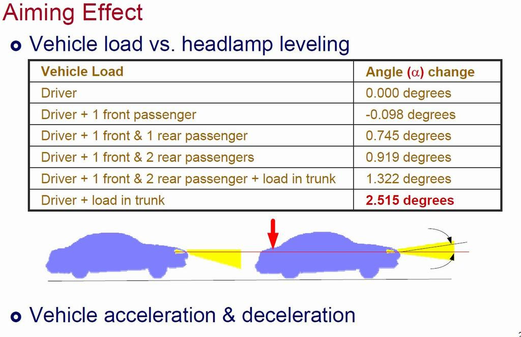 Outbound Lighting Focal Series  ---- Discussion -----headlightload.jpg